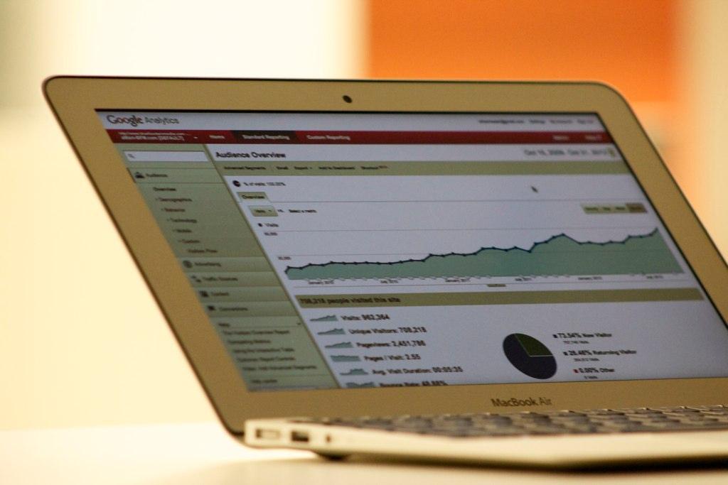 Qual Melhor Plataforma E-commerce - Medindo Primeiros Resultados E-commerce