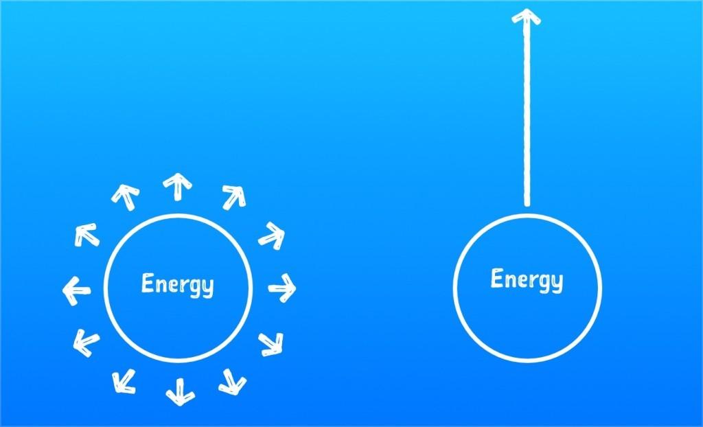 Energia e foco no tempo certo